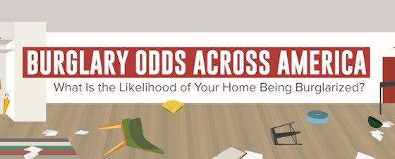 Burglary odds